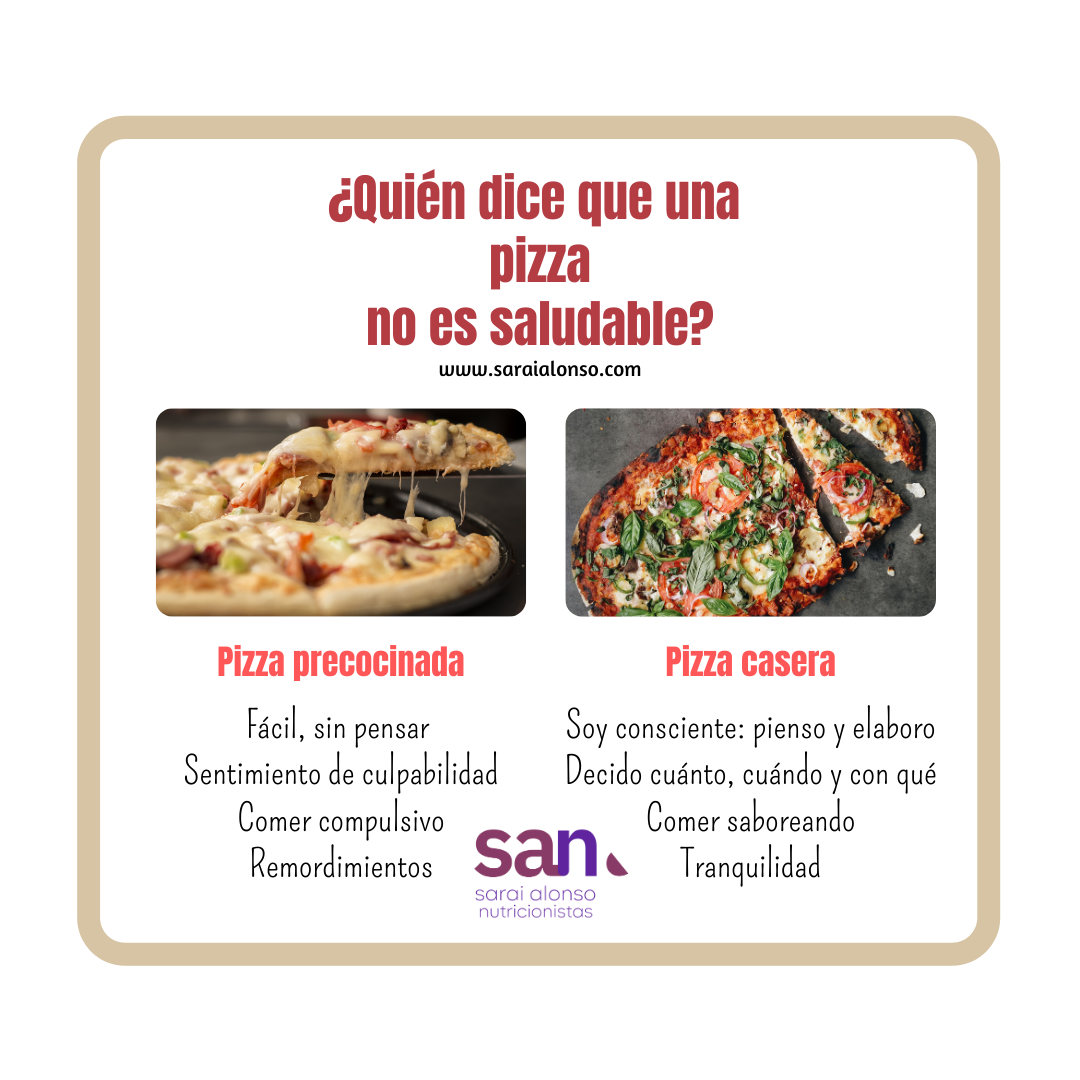 Pizza Saludable_SAN - Nutricionistas